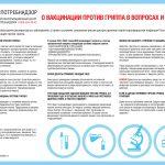 7-Vopros-Otvet-Gripp
